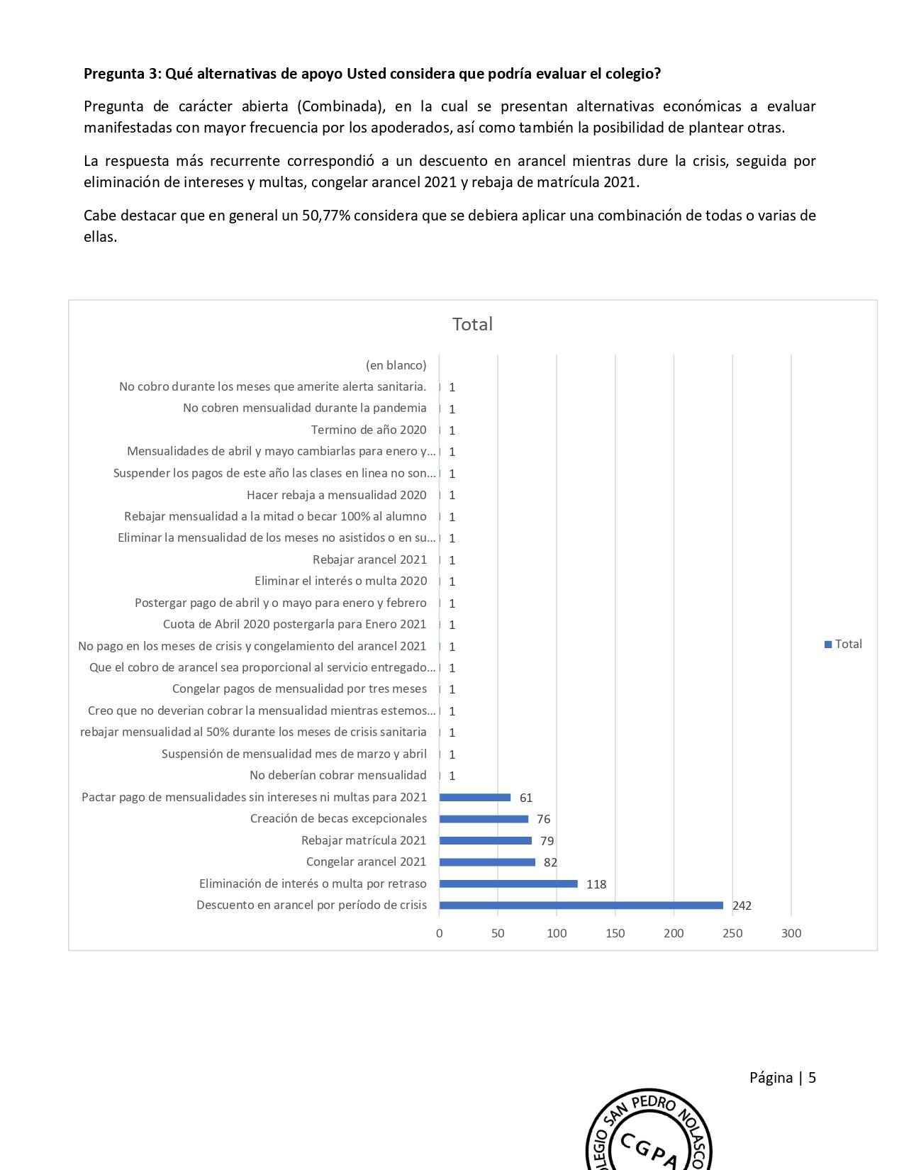 Resumen Encuesta Covid 5